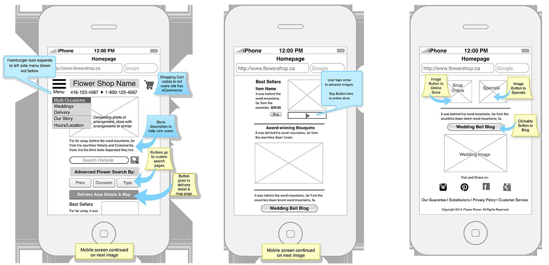 why social media focus mobile application quora